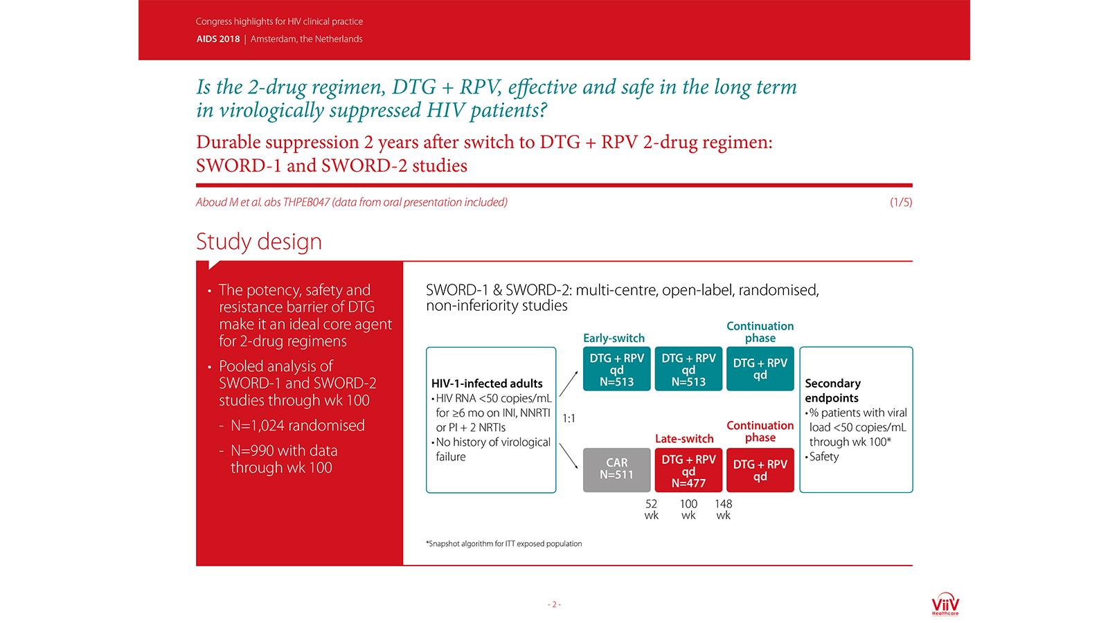 HIV management update